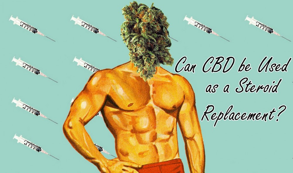 Could CBD be used in place of steroids someday?